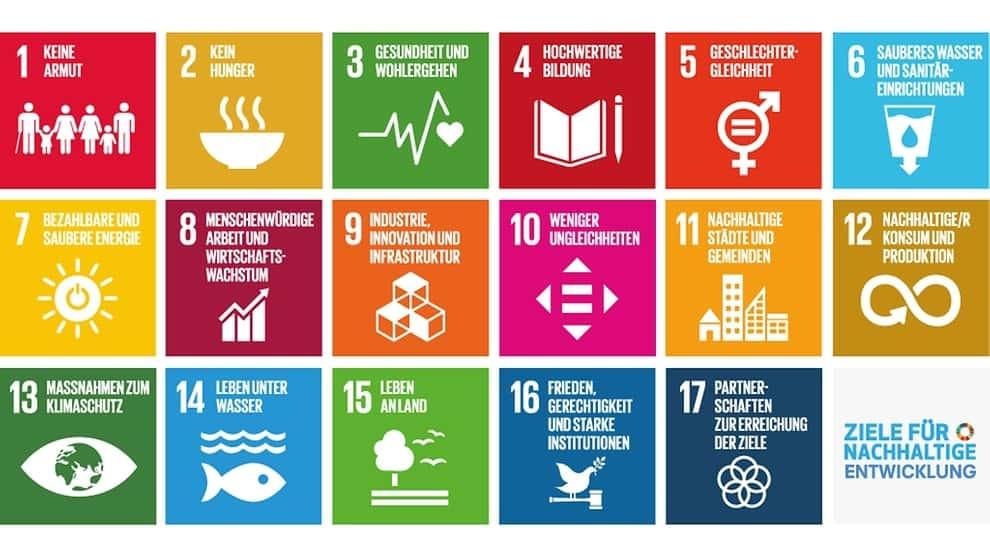 Quelle: Bundesregierung | Sustainable Development Goals