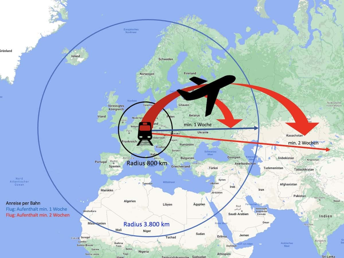 Urlaubsengel: Verhältnis Distanz zu Reisedauer